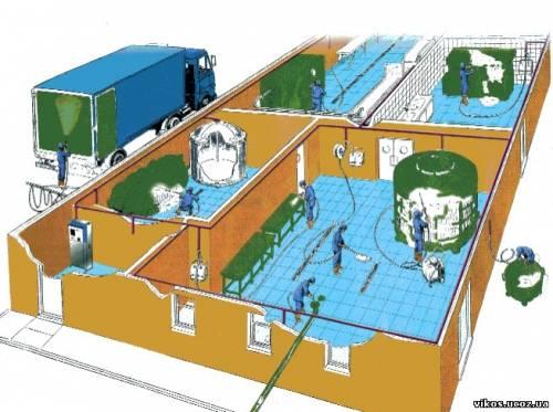План-схема установки стационарного оборудования - Мои фотографии - Фотоальбом - Автохимия, автомойки и моющие средства.